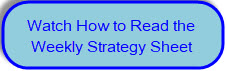How to Read the Strategy Sheet